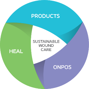 Coloplast Sustainable Wound Care